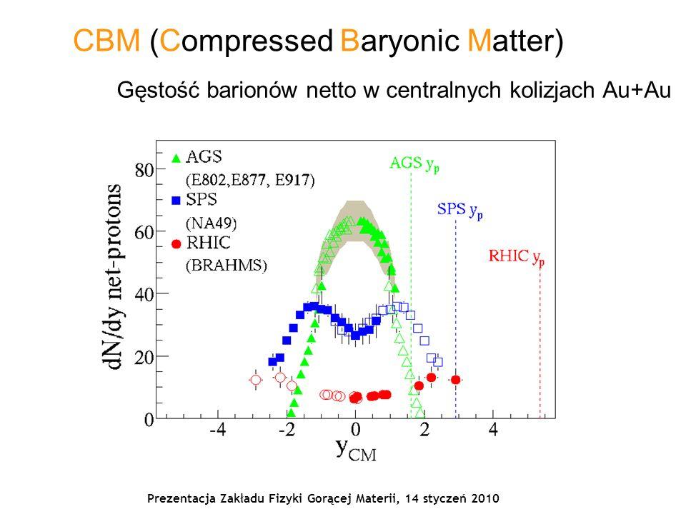 Prezentacja Zakładu Fizyki Gorącej Materii, 14 styczeń 2010 CBM (Compressed Baryonic Matter) Gęstość barionów netto w centralnych kolizjach Au+Au