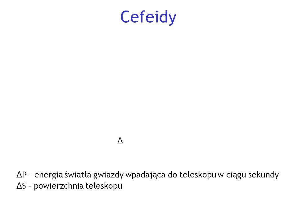 Cefeidy Cefeidy to dobrze poznane gwiazdy o zmiennej jasności.
