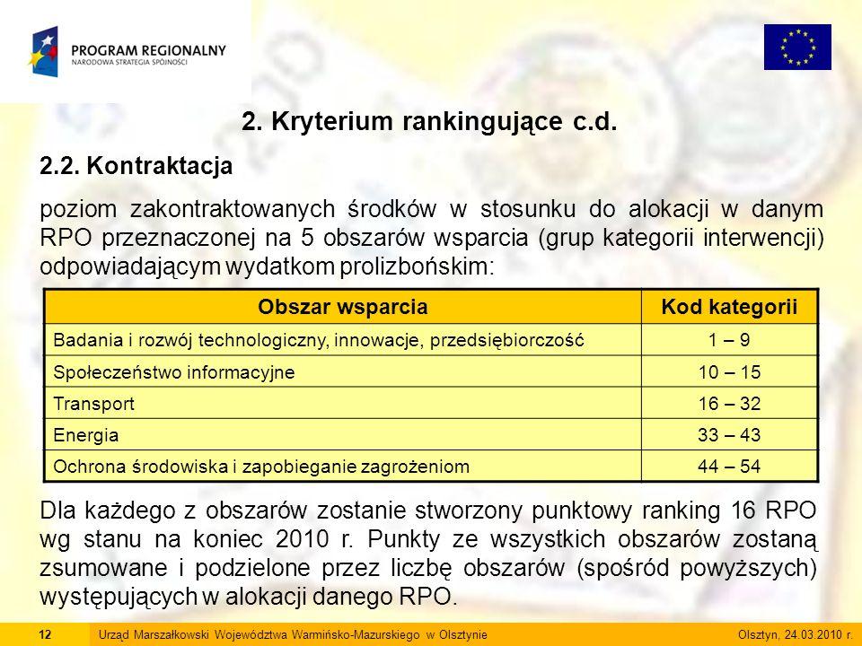 12Urząd Marszałkowski Województwa Warmińsko-Mazurskiego w Olsztynie Olsztyn, 24.03.2010 r. 2. Kryterium rankingujące c.d. 2.2. Kontraktacja poziom zak