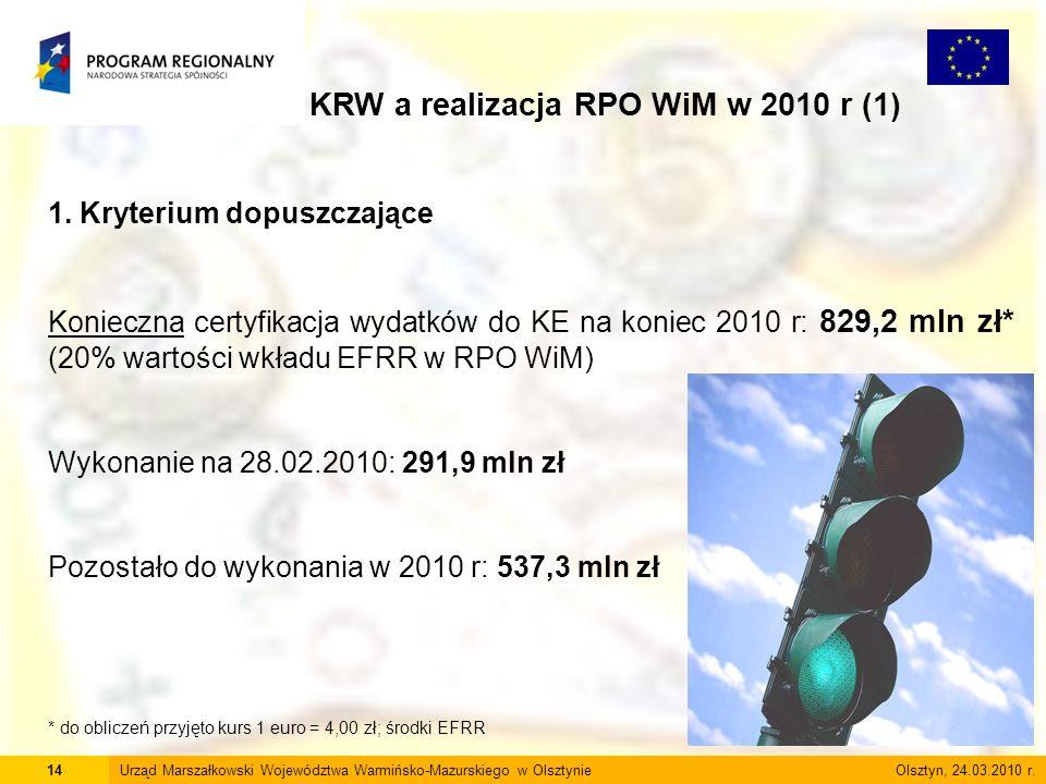 14Urząd Marszałkowski Województwa Warmińsko-Mazurskiego w Olsztynie Olsztyn, 24.03.2010 r. KRW a realizacja RPO WiM w 2010 r (1) 1. Kryterium dopuszcz