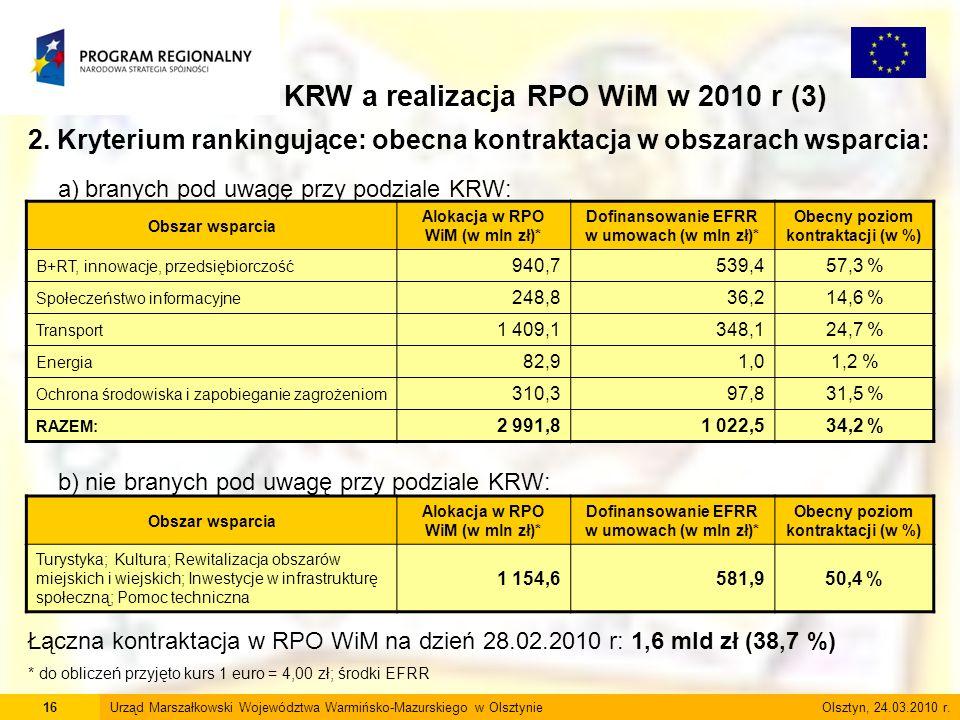 16Urząd Marszałkowski Województwa Warmińsko-Mazurskiego w Olsztynie Olsztyn, 24.03.2010 r. KRW a realizacja RPO WiM w 2010 r (3) 2. Kryterium rankingu