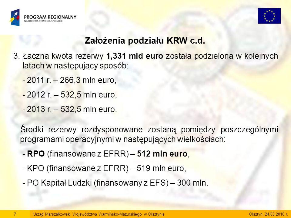 7Urząd Marszałkowski Województwa Warmińsko-Mazurskiego w Olsztynie Olsztyn, 24.03.2010 r. Założenia podziału KRW c.d. 3. Łączna kwota rezerwy 1,331 ml