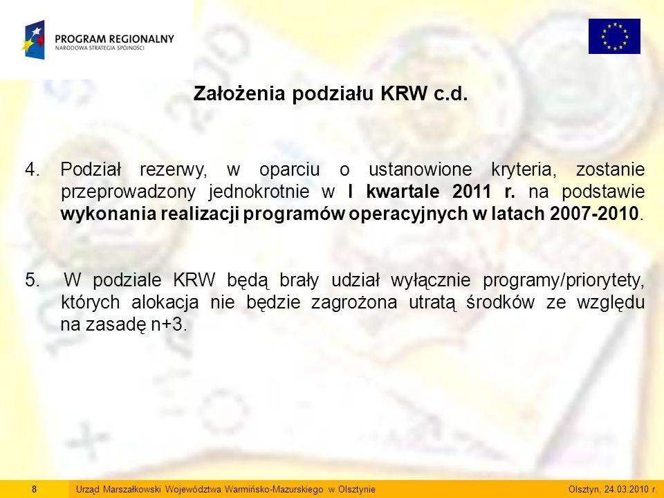 8Urząd Marszałkowski Województwa Warmińsko-Mazurskiego w Olsztynie Olsztyn, 24.03.2010 r. Założenia podziału KRW c.d. 4. Podział rezerwy, w oparciu o