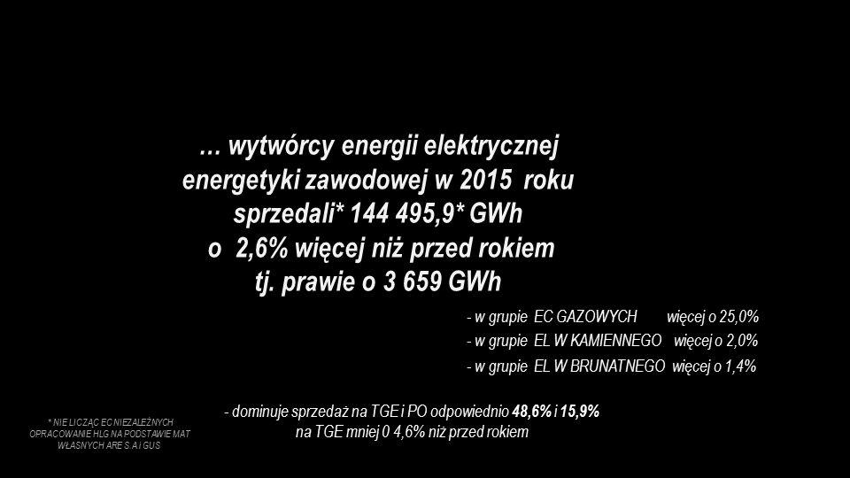 … wytwórcy energii elektrycznej energetyki zawodowej w 2015 roku sprzedali* 144 495,9* GWh o 2,6% więcej niż przed rokiem tj.