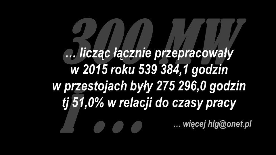 300 MW i … … więcej hlg@onet.pl … licząc łącznie przepracowały w 2015 roku 539 384,1 godzin w przestojach były 275 296,0 godzin tj 51,0% w relacji do czasy pracy