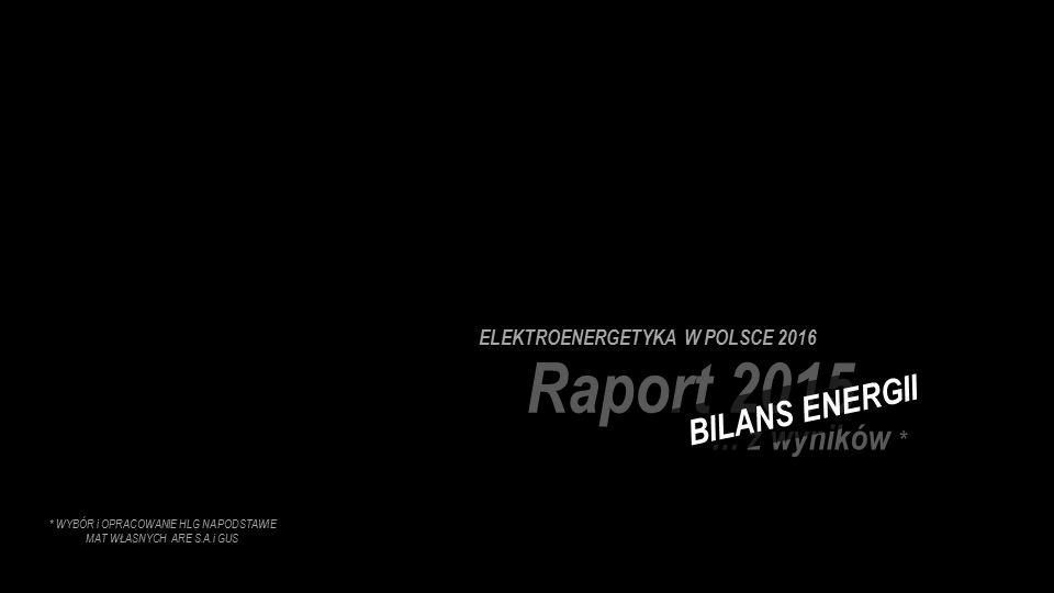 * WYBÓR i OPRACOWANIE HLG NA PODSTAWIE MAT WŁASNYCH ARE S.A.i GUS ELEKTROENERGETYKA W POLSCE 2016 Raport 2015 … z wyników * BILANS ENERGII