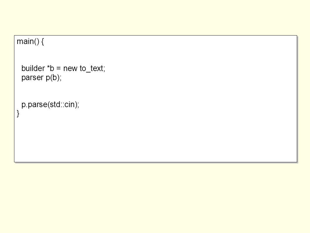 main() { builder *b = new to_text; parser p(b); p.parse(std::cin); } main() { builder *b = new to_text; parser p(b); p.parse(std::cin); }