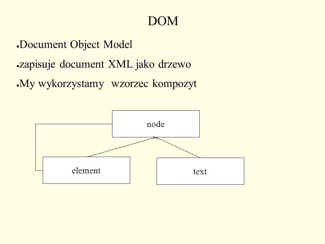 DOM ● Document Object Model ● zapisuje document XML jako drzewo ● My wykorzystamy wzorzec kompozyt node element text
