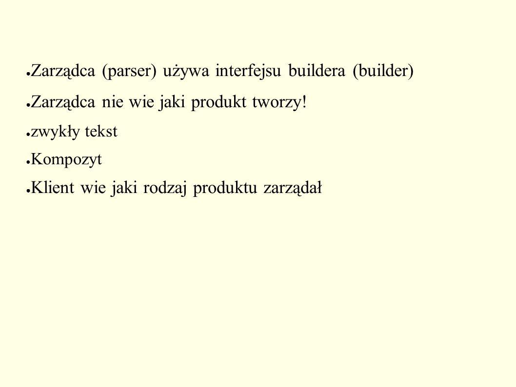 ● Zarządca (parser) używa interfejsu buildera (builder) ● Zarządca nie wie jaki produkt tworzy! ● zwykły tekst ● Kompozyt ● Klient wie jaki rodzaj pro