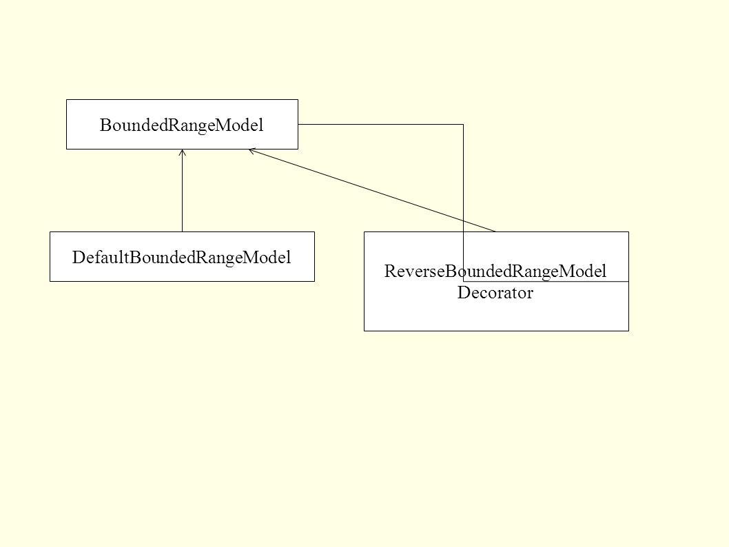 BoundedRangeModel DefaultBoundedRangeModel ReverseBoundedRangeModel Decorator