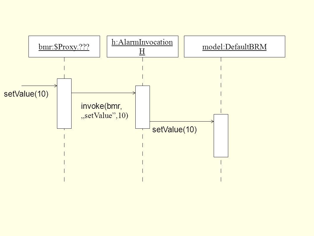 "bmr:$Proxy.??? h:AlarmInvocation H invoke(bmr, ""setValue"",10) setValue(10) model:DefaultBRM setValue(10)"