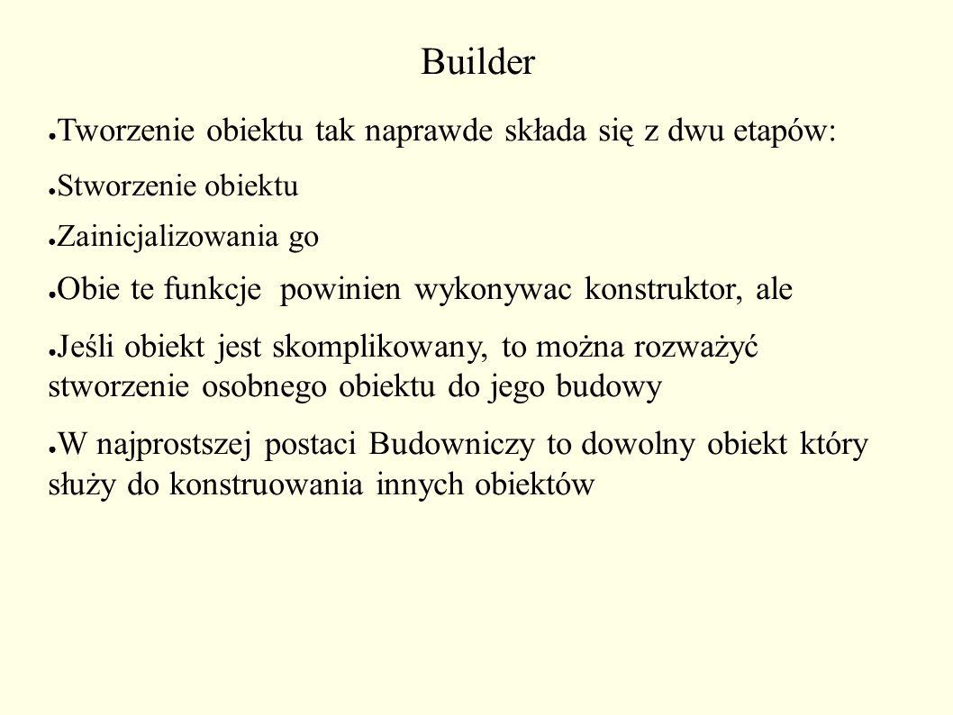 Builder ● Tworzenie obiektu tak naprawde składa się z dwu etapów: ● Stworzenie obiektu ● Zainicjalizowania go ● Obie te funkcje powinien wykonywac konstruktor, ale ● Jeśli obiekt jest skomplikowany, to można rozważyć stworzenie osobnego obiektu do jego budowy ● W najprostszej postaci Budowniczy to dowolny obiekt który służy do konstruowania innych obiektów