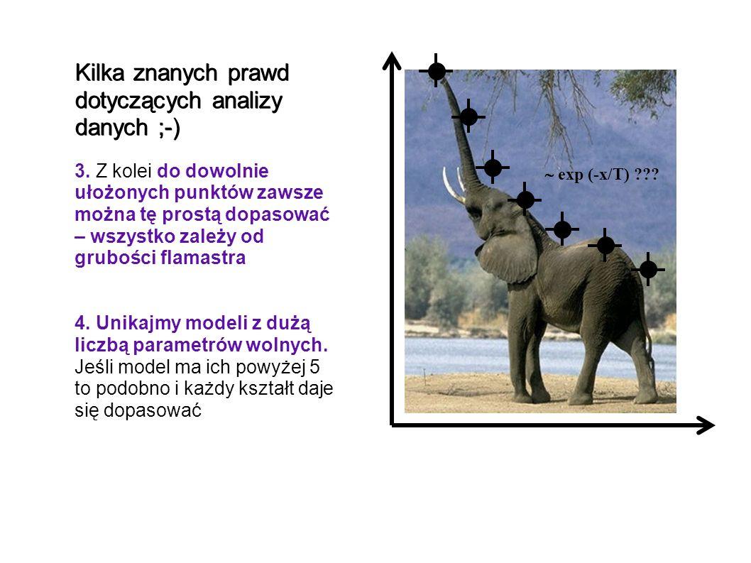 Kilka znanych prawd dotyczących analizy danych ;-) 3.