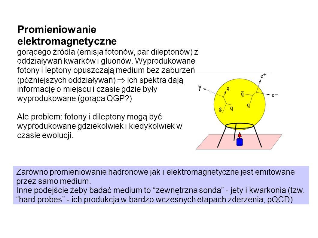 Promieniowanie elektromagnetyczne gorącego źródła (emisja fotonów, par dileptonów) z oddziaływań kwarków i gluonów. Wyprodukowane fotony i leptony opu
