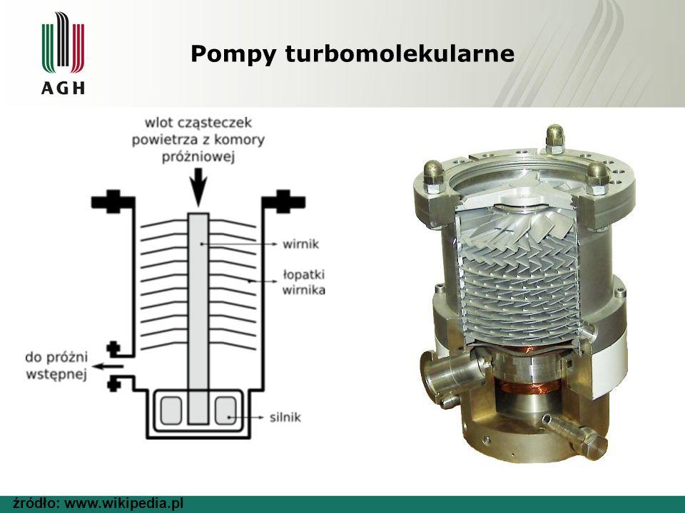 Pompy turbomolekularne źródło: www.wikipedia.pl