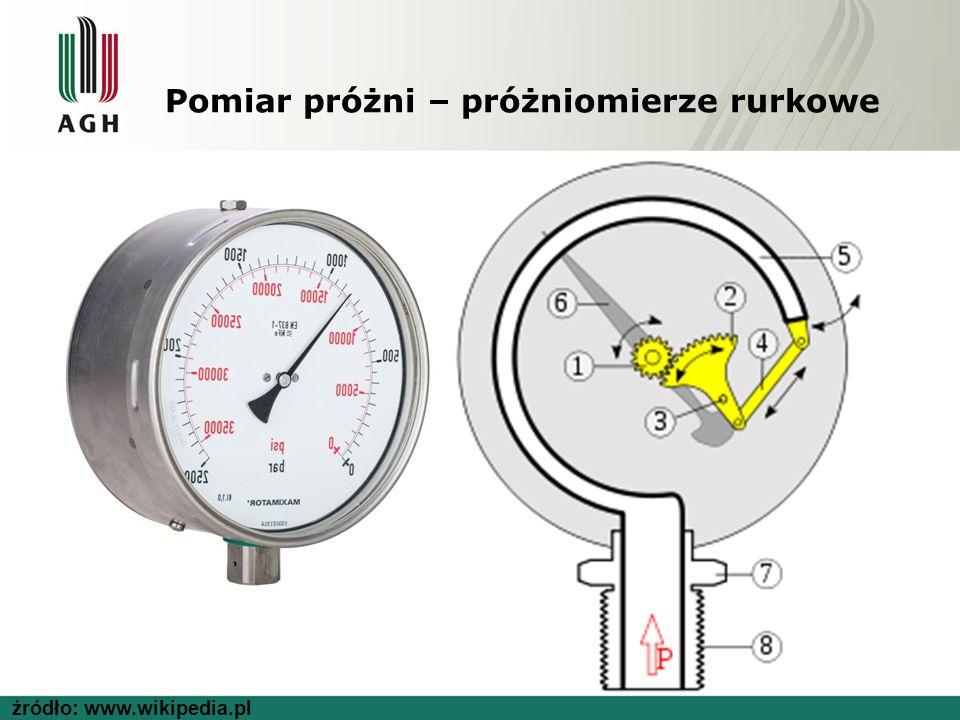 Pomiar próżni – próżniomierze rurkowe źródło: www.wikipedia.pl