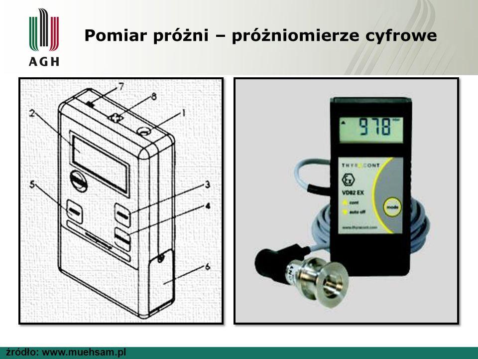Pomiar próżni – próżniomierze cyfrowe źródło: www.muehsam.pl