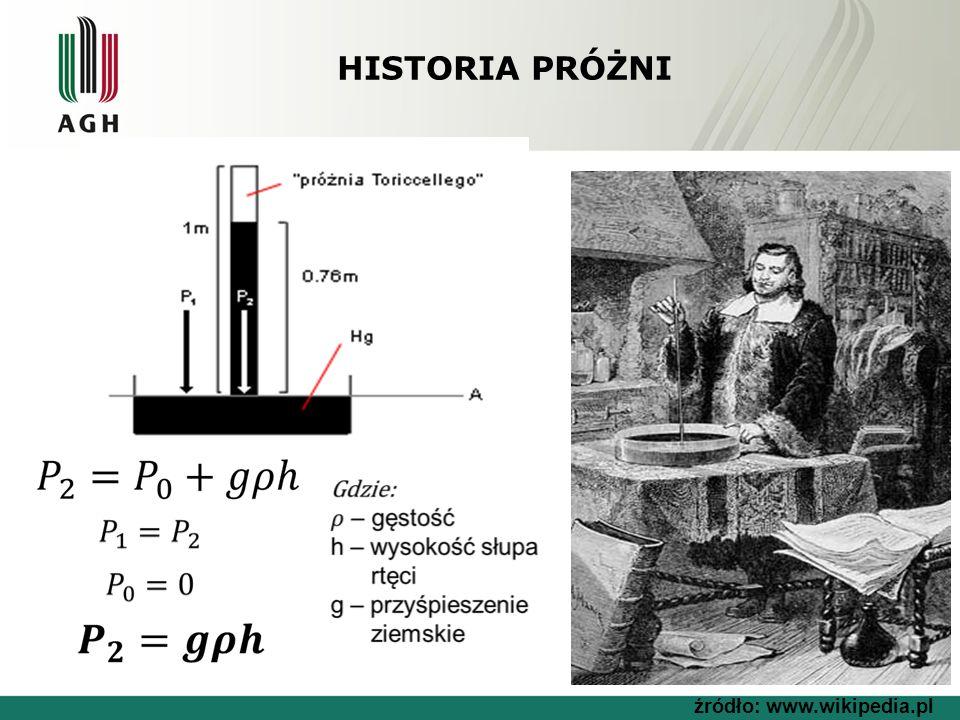 HISTORIA PRÓŻNI źródło: www.wikipedia.pl