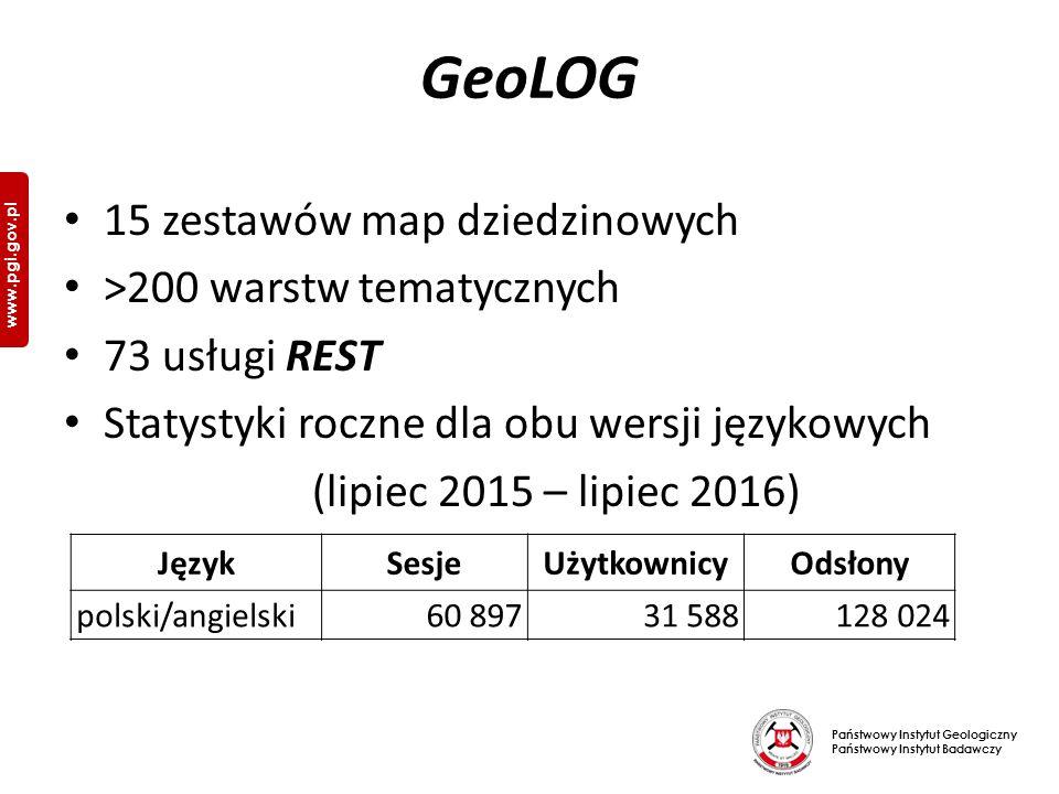 Państwowy Instytut Geologiczny Państwowy Instytut Badawczy www.pgi.gov.pl GeoLOG 15 zestawów map dziedzinowych >200 warstw tematycznych 73 usługi REST Statystyki roczne dla obu wersji językowych (lipiec 2015 – lipiec 2016) JęzykSesjeUżytkownicyOdsłony polski/angielski60 89731 588128 024 ArcIMS118 17050 778162 519