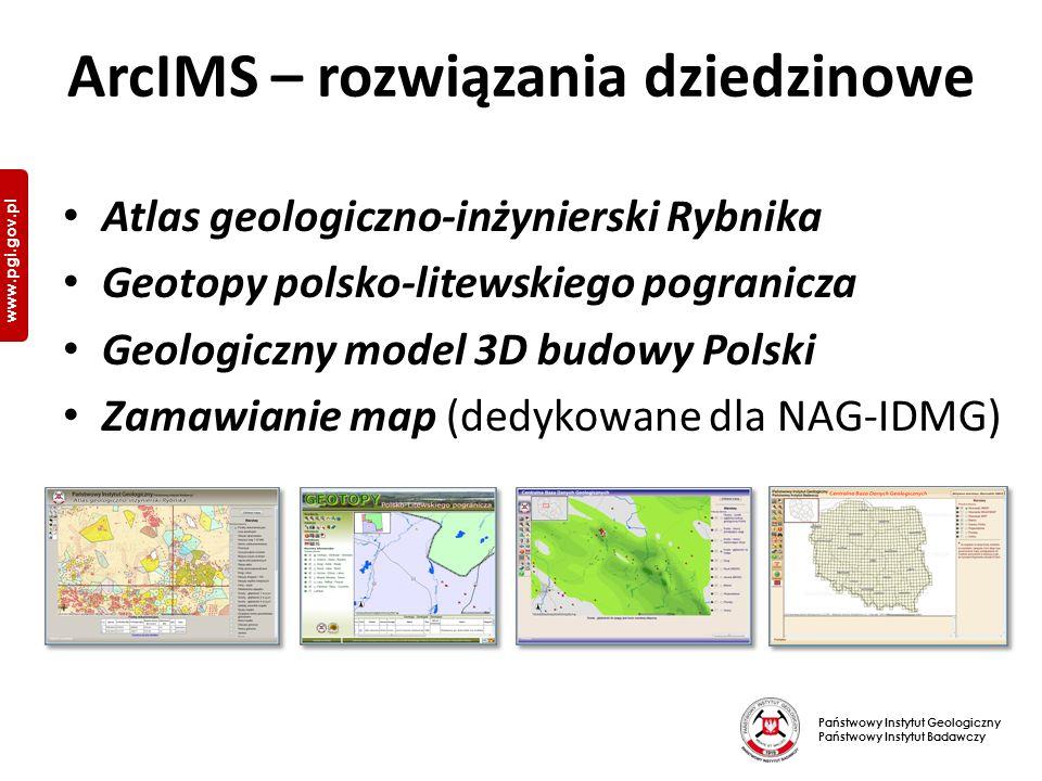Państwowy Instytut Geologiczny Państwowy Instytut Badawczy www.pgi.gov.pl ArcIMS – rozwiązania dziedzinowe Atlas geologiczno-inżynierski Rybnika Geotopy polsko-litewskiego pogranicza Geologiczny model 3D budowy Polski Zamawianie map (dedykowane dla NAG-IDMG)