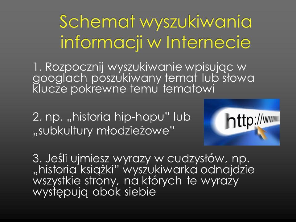"""1. Rozpocznij wyszukiwanie wpisując w googlach poszukiwany temat lub słowa klucze pokrewne temu tematowi 2. np. """"historia hip-hopu"""" lub """"subkultury mł"""