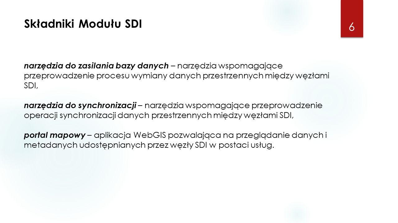 Aplikacje Modułu SDI 7