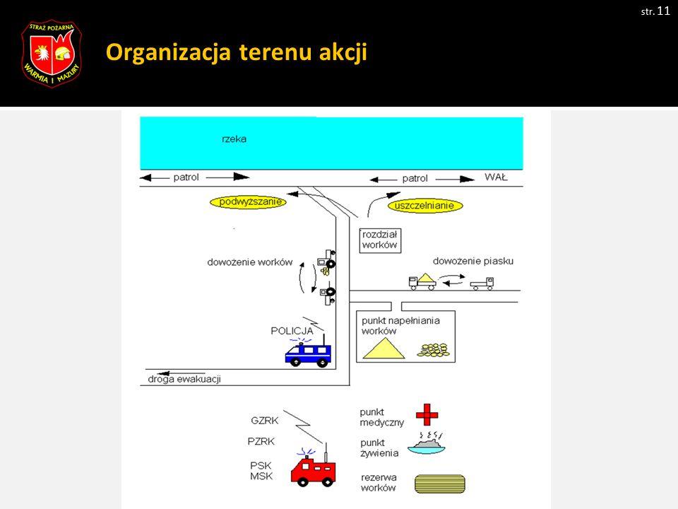 Organizacja terenu akcji str. 11 Zdjęcie 1