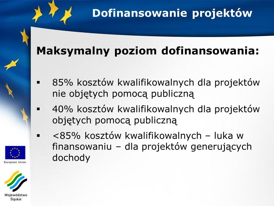 Dofinansowanie projektów Maksymalny poziom dofinansowania:  85% kosztów kwalifikowalnych dla projektów nie objętych pomocą publiczną  40% kosztów kwalifikowalnych dla projektów objętych pomocą publiczną  <85% kosztów kwalifikowalnych – luka w finansowaniu – dla projektów generujących dochody