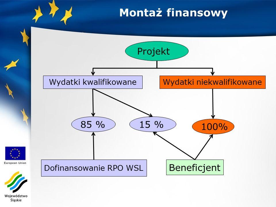 100% 15 % Beneficjent Dofinansowanie RPO WSL 85 % Wydatki niekwalifikowaneWydatki kwalifikowane Projekt Montaż finansowy