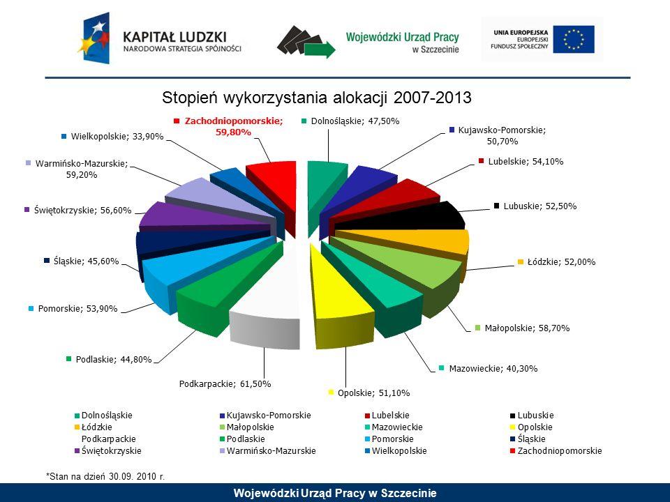 Wojewódzki Urząd Pracy w Szczecinie Stopień wykorzystania alokacji 2007-2013 *Stan na dzień 30.09.