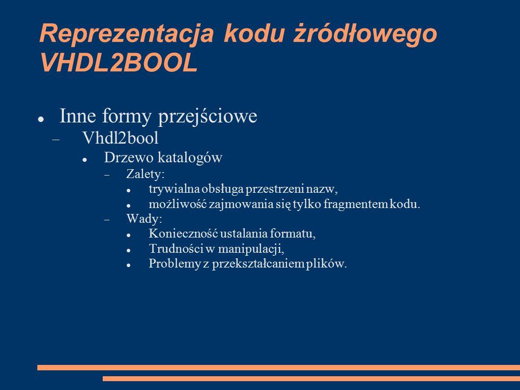 Reprezentacja kodu żródłowego VHDL2BOOL Inne formy przejściowe  Vhdl2bool Drzewo katalogów  Zalety: trywialna obsługa przestrzeni nazw, możliwość zajmowania się tylko fragmentem kodu.