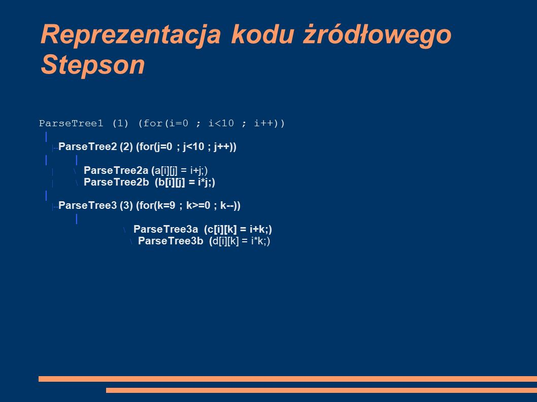 Reprezentacja kodu żródłowego Stepson ParseTree1 (1) (for(i=0 ; i<10 ; i++)) | |-- ParseTree2 (2) (for(j=0 ; j<10 ; j++)) | | | \ ParseTree2a (a[i][j] = i+j;) | \ ParseTree2b (b[i][j] = i*j;) | |-- ParseTree3 (3) (for(k=9 ; k>=0 ; k--)) | \ ParseTree3a (c[i][k] = i+k;) \ ParseTree3b (d[i][k] = i*k;)