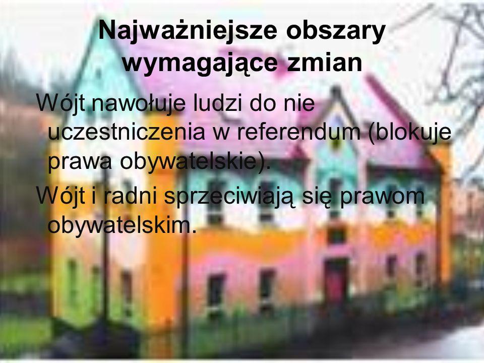 Najważniejsze obszary wymagające zmian Wójt nawołuje ludzi do nie uczestniczenia w referendum (blokuje prawa obywatelskie). Wójt i radni sprzeciwiają