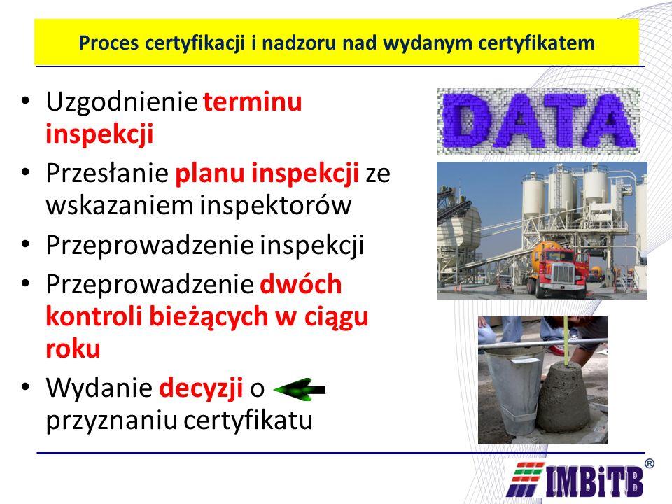 Proces certyfikacji i nadzoru nad wydanym certyfikatem Uzgodnienie terminu inspekcji Przesłanie planu inspekcji ze wskazaniem inspektorów Przeprowadzenie inspekcji Przeprowadzenie dwóch kontroli bieżących w ciągu roku Wydanie decyzji o przyznaniu certyfikatu