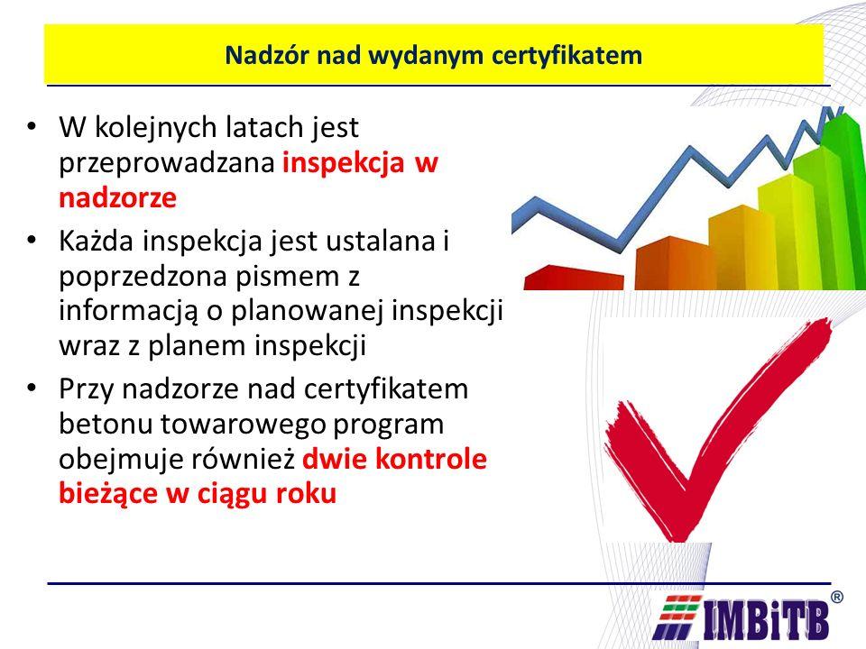 Nadzór nad wydanym certyfikatem W kolejnych latach jest przeprowadzana inspekcja w nadzorze Każda inspekcja jest ustalana i poprzedzona pismem z informacją o planowanej inspekcji wraz z planem inspekcji Przy nadzorze nad certyfikatem betonu towarowego program obejmuje również dwie kontrole bieżące w ciągu roku