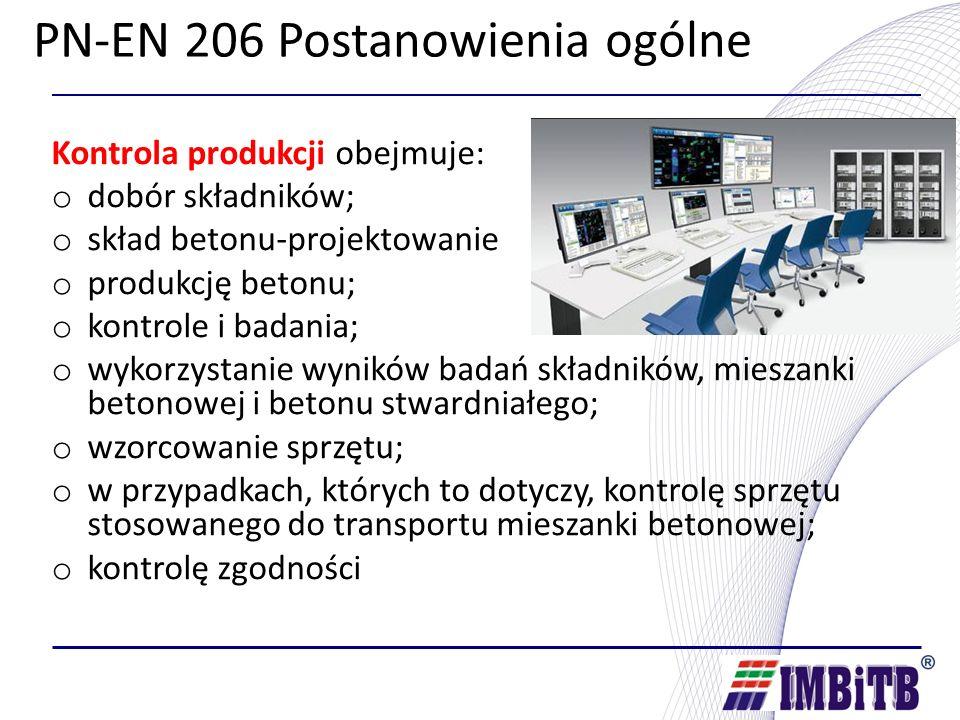 Kontrola bieżąca – schemat postępowania Szczegóły postępowania w zakresie przeprowadzania kontroli bieżących są dostępne na stronie internetowej www.imbitb.pl w dokumencie www.imbitb.pl Wymagania IMBiTB dla producentów betonu dotyczące przeprowadzania kontroli bieżących