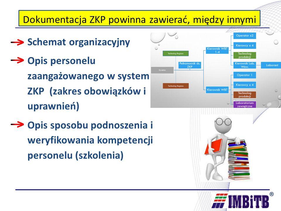 Dokumentacja ZKP powinna zawierać, między innymi Schemat organizacyjny Opis personelu zaangażowanego w system ZKP (zakres obowiązków i uprawnień) Opis sposobu podnoszenia i weryfikowania kompetencji personelu (szkolenia)