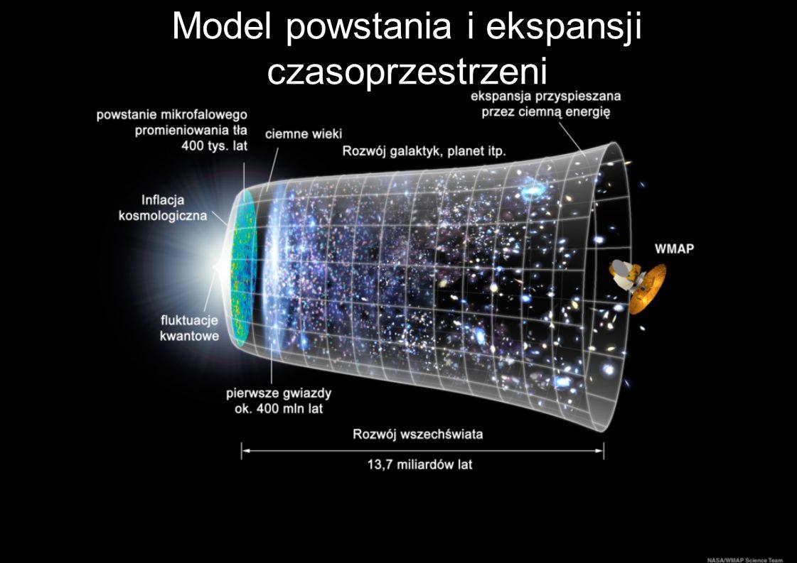 Era Plancka Od 0 do 10 -43 sekundy »Temperatura i gęstość Wszechświata malały.