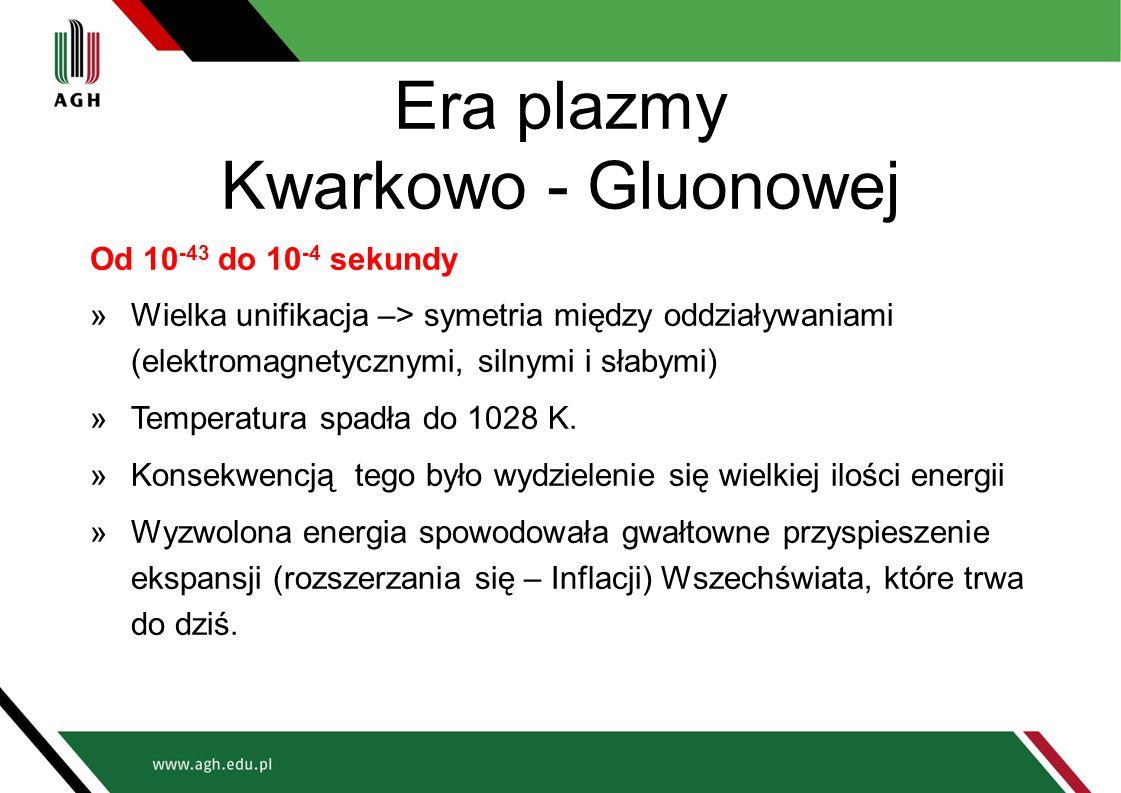 Era plazmy Kwarkowo - Gluonowej Od 10 -43 do 10 -4 sekundy »Wielka unifikacja –> symetria między oddziaływaniami (elektromagnetycznymi, silnymi i słab