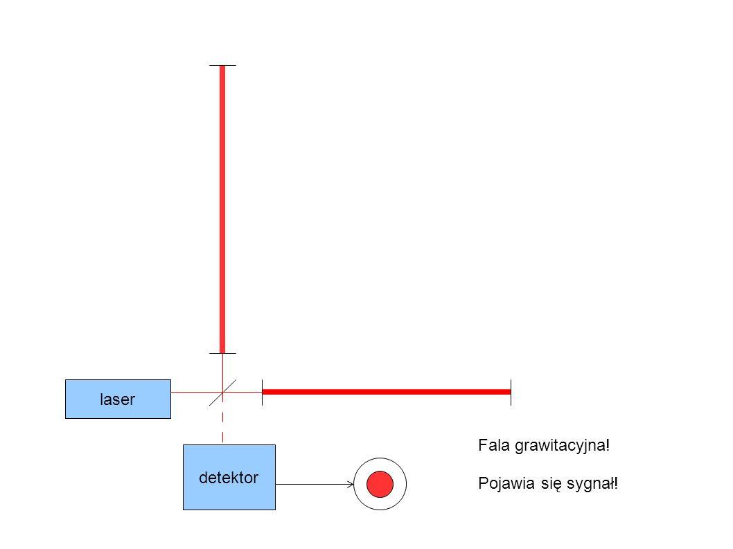 laser detektor Fala grawitacyjna! Pojawia się sygnał!