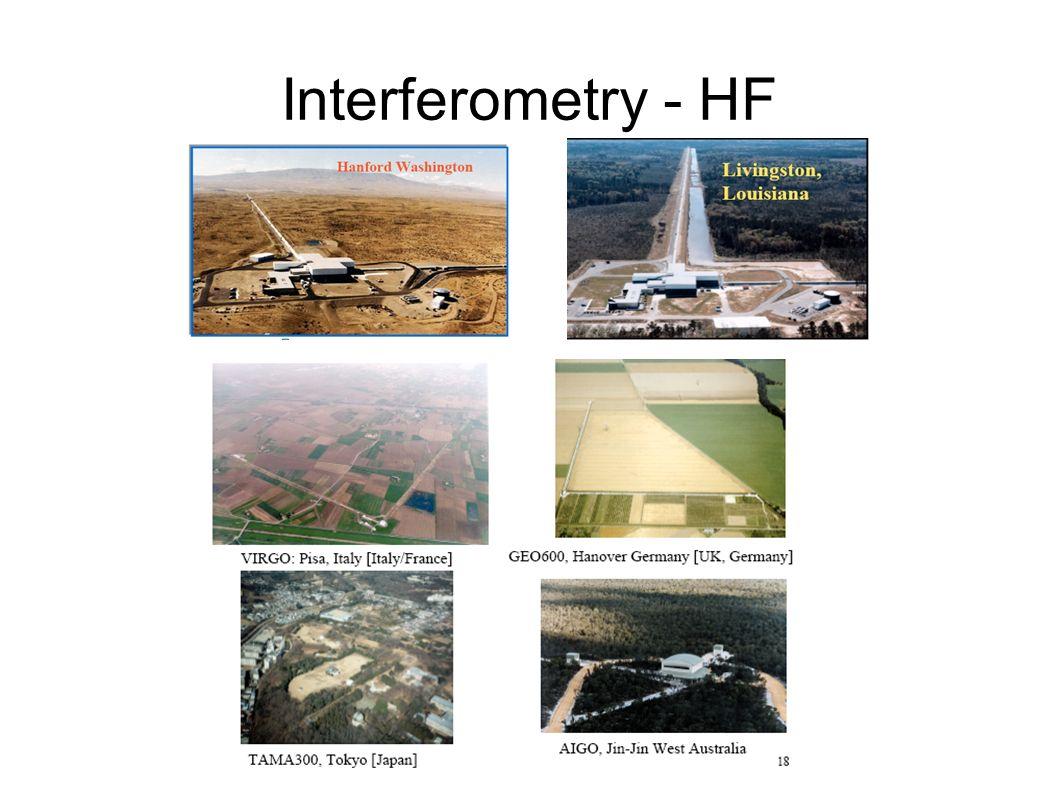 Interferometry - HF