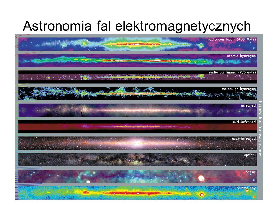 Astronomia fal grawitacyjnych ● Świat którego nie sposób zobaczyć ● Przegląd czarnych dziur we Wszechświecie ● Początki Wszechświata ● Powstawanie czarnych dziur ● Gdzie są granice Ogólnej Teorii Względności?