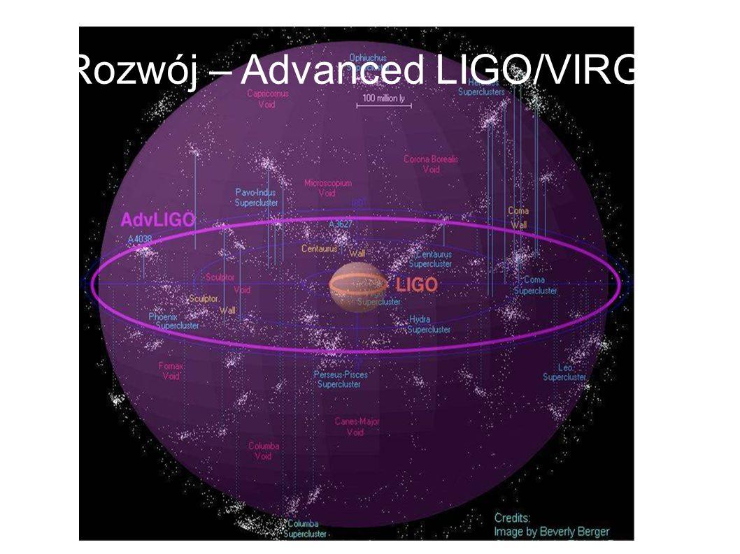 Rozwój – Advanced LIGO/VIRGO