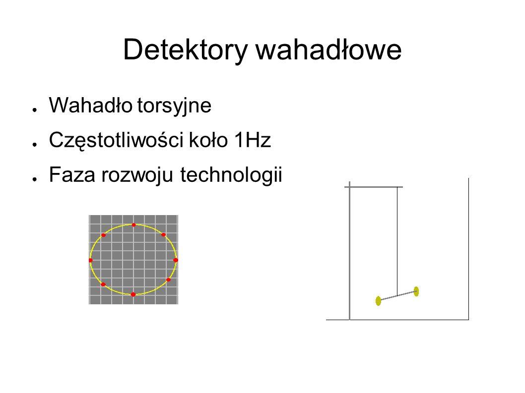 Detektory wahadłowe ● Wahadło torsyjne ● Częstotliwości koło 1Hz ● Faza rozwoju technologii
