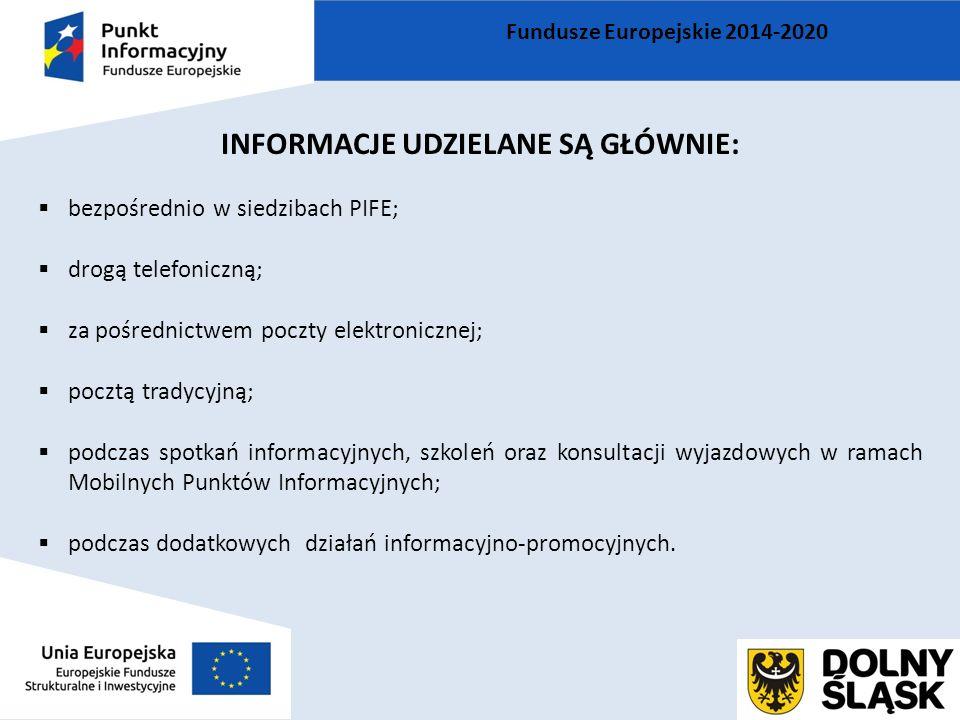 Fundusze Europejskie 2014-2020 INFORMACJE UDZIELANE SĄ GŁÓWNIE:  bezpośrednio w siedzibach PIFE;  drogą telefoniczną;  za pośrednictwem poczty elektronicznej;  pocztą tradycyjną;  podczas spotkań informacyjnych, szkoleń oraz konsultacji wyjazdowych w ramach Mobilnych Punktów Informacyjnych;  podczas dodatkowych działań informacyjno-promocyjnych.