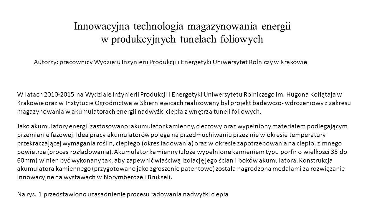 Innowacyjna technologia magazynowania energii w produkcyjnych tunelach foliowych W latach 2010-2015 na Wydziale Inżynierii Produkcji i Energetyki Uniwersytetu Rolniczego im.