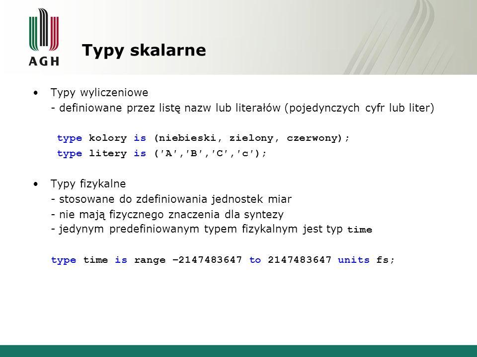 Typy skalarne Typy wyliczeniowe - definiowane przez listę nazw lub literałów (pojedynczych cyfr lub liter) type kolory is (niebieski, zielony, czerwon
