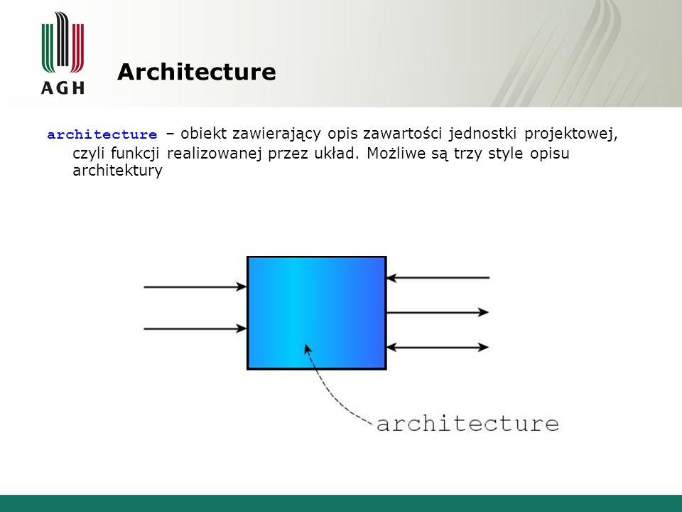 Architecture architecture – obiekt zawierający opis zawartości jednostki projektowej, czyli funkcji realizowanej przez układ. Możliwe są trzy style op