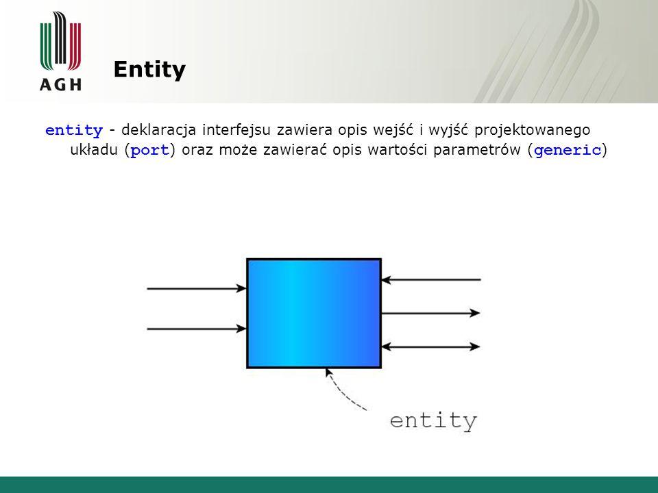 Entity entity - deklaracja interfejsu zawiera opis wejść i wyjść projektowanego układu ( port ) oraz może zawierać opis wartości parametrów ( generic