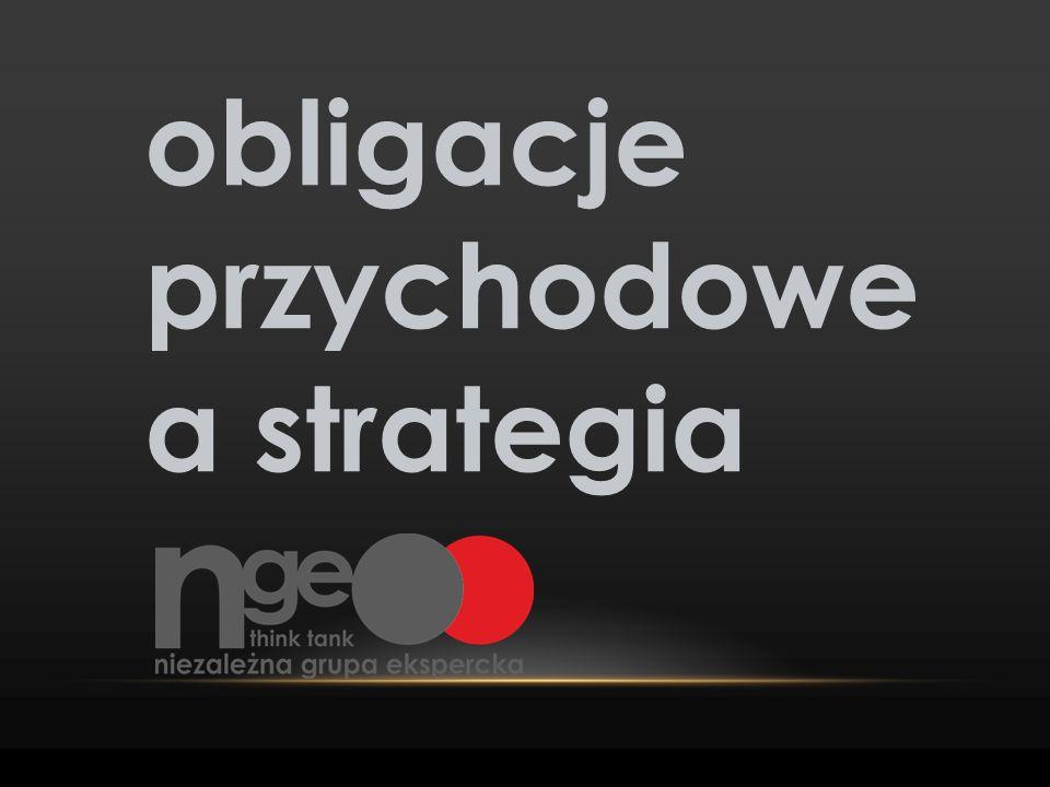 obligacje przychodowe a strategia